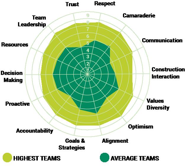 ADKAR-03